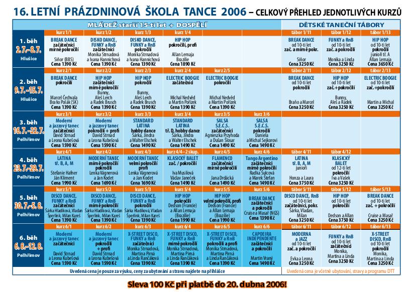 Letní prázdninová škola tance 2006