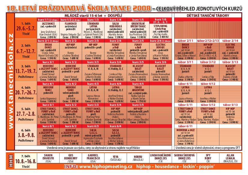Letní prázdninová škola tance 2008